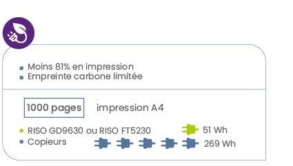 Comparatif consommation d'énergie